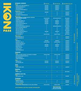comparativo ikon pass